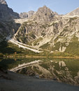 Zelene pleso and peaks above them