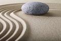 Zen Garden Meditation Stone Ba...