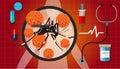Zika zica virus masquito aedes aegypti spread pandemic aotubreak aoutbreak vector illustration Royalty Free Stock Photo