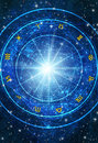 Zodiac astrology wheel with symbols over blue background with stars Royalty Free Stock Photo