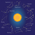 Zodiac constellations around sun Stock Image