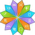 Zodiac Horoscope Icons - wheel Royalty Free Stock Image