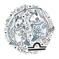 Zodiac Signes Libra
