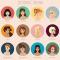 Zodiac Signs - Character Design - Girls Illustration Set - Royalty Free Stock Photo