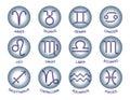 Zodiac signs on circle. Royalty Free Stock Photo