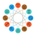 Zodiac signs icons for horoscopes, predictions Royalty Free Stock Photo