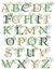 Stock Image : Botanical Alphabet/eps