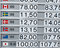 Stock Image : Exchange Rates