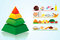 Stock Image : 3D Pyramide Food