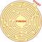 Stock Image : Het Labyrint van de cirkel