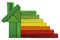Stock Image : House energy efficiency rating, green home save heat and ecology