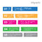 Stock Image : Infographic design for product ranking