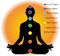 Stock Image : Meditation and chakra points