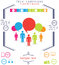 People Tech Infographic