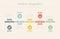 Stock Image : Retro Timeline Infographic