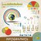 Stock Image : Vintage Infographic Design Collection, Charts and