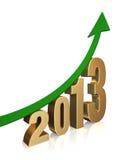 ¡Las tendencias para 2013 están para arriba! Fotografía de archivo