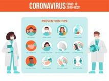 Coronavirus Covid-19 preventions tips