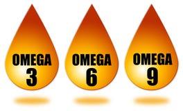 Ácidos grasos de Omega ilustración del vector