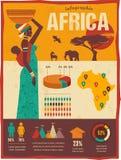 África - infographics y fondo ilustración del vector