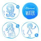 Água do elemento do zodíaco Foto de Stock Royalty Free