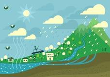 Água na natureza Imagens de Stock Royalty Free