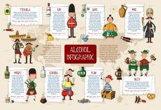 Álcool infographic Imagens de Stock Royalty Free