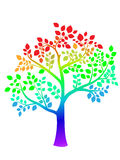 Árbol colorido ilustración del vector