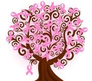 árbol de cinta del color de rosa del cáncer de pecho Fotografía de archivo
