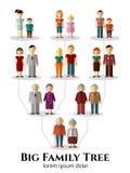 Árbol de familia con los avatares de la gente de cuatro Imágenes de archivo libres de regalías