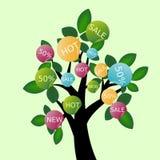 Árbol de la venta libre illustration