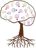 Árbol del cerebro con ideas ilustración del vector