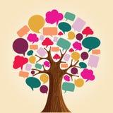 Árbol social de la comunicación de la red de los media Imagen de archivo libre de regalías