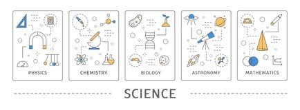 Áreas da ciência ajustadas ilustração stock