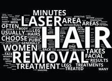 Áreas do corpo que pode ser tratado com o conceito da nuvem da palavra da remoção do cabelo do laser foto de stock