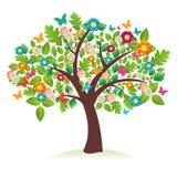 Árvore abstrata do tempo de mola Imagens de Stock Royalty Free