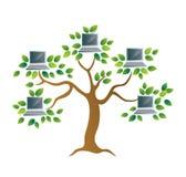 Árvore com computadores Foto de Stock