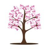 Árvore com rosa da fita do câncer da mama ilustração stock