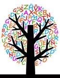 Árvore da letra Fotos de Stock