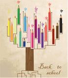 Árvore dada fôrma feita de lápis coloridos Foto de Stock