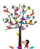 Árvore de conhecimento Imagem de Stock Royalty Free