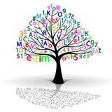 Árvore de conhecimento Imagens de Stock