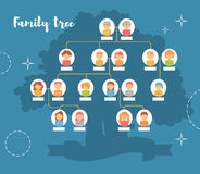 Árvore de família Árvore genealógica, pedigree Fotografia de Stock Royalty Free