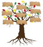 Árvore de família Fotografia de Stock Royalty Free