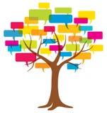 Árvore do balão da palavra ilustração royalty free