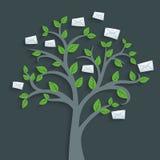 Árvore do correio Fotografia de Stock Royalty Free
