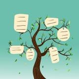 Árvore genealógica da etiqueta do cair Fotografia de Stock