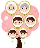 Árvore genealógica de três gerações Imagens de Stock