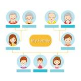 Árvore genealógica feliz ilustração royalty free