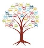 """Árvore gráficos sumário do †da ideia do """" Fotos de Stock"""
